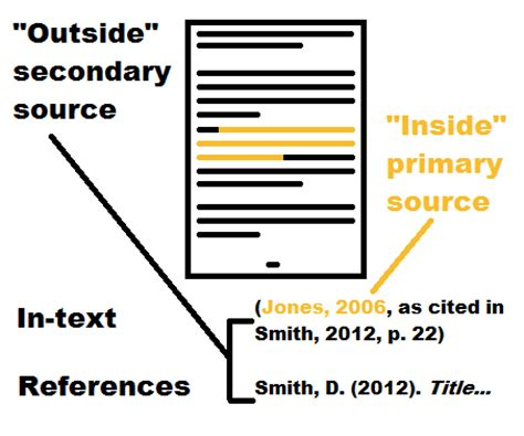HOWTO: Use Mendeley to create citations using LaTeX and